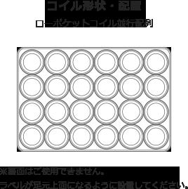 コイル形状・配置ローポケットコイル並行配列 ※裏面はご使用できません。ラベルが足元上面になるように設置してください。
