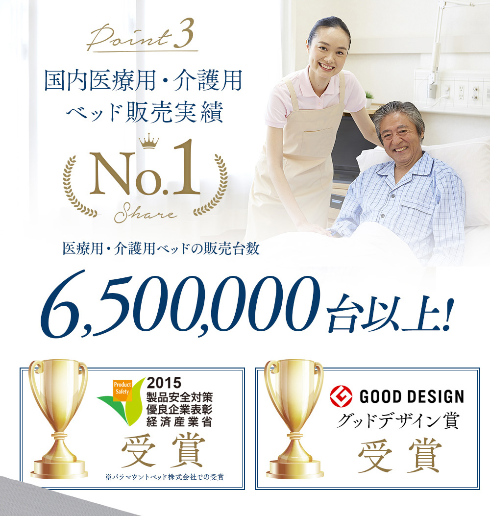 Point3 国内医療用・介護用ベッド販売実績No.1!6,500,000台以上!グッドデザイン賞受賞