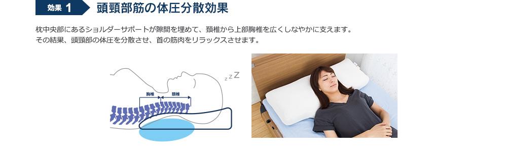 効果1 頭頸部筋の耐圧分散効果
