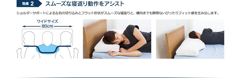 効果2 スムーズな寝返り動作をアシスト