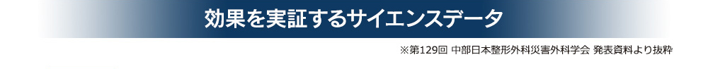 効果を実証するサイエンスデータ ※第129回 中部日本整形外科災害外科学会 発表資料より抜粋