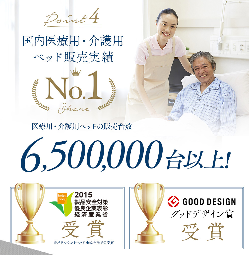 Point4 国内医療用・介護用ベッド販売実績No.1!6,500,000台以上!グッドデザイン賞受賞
